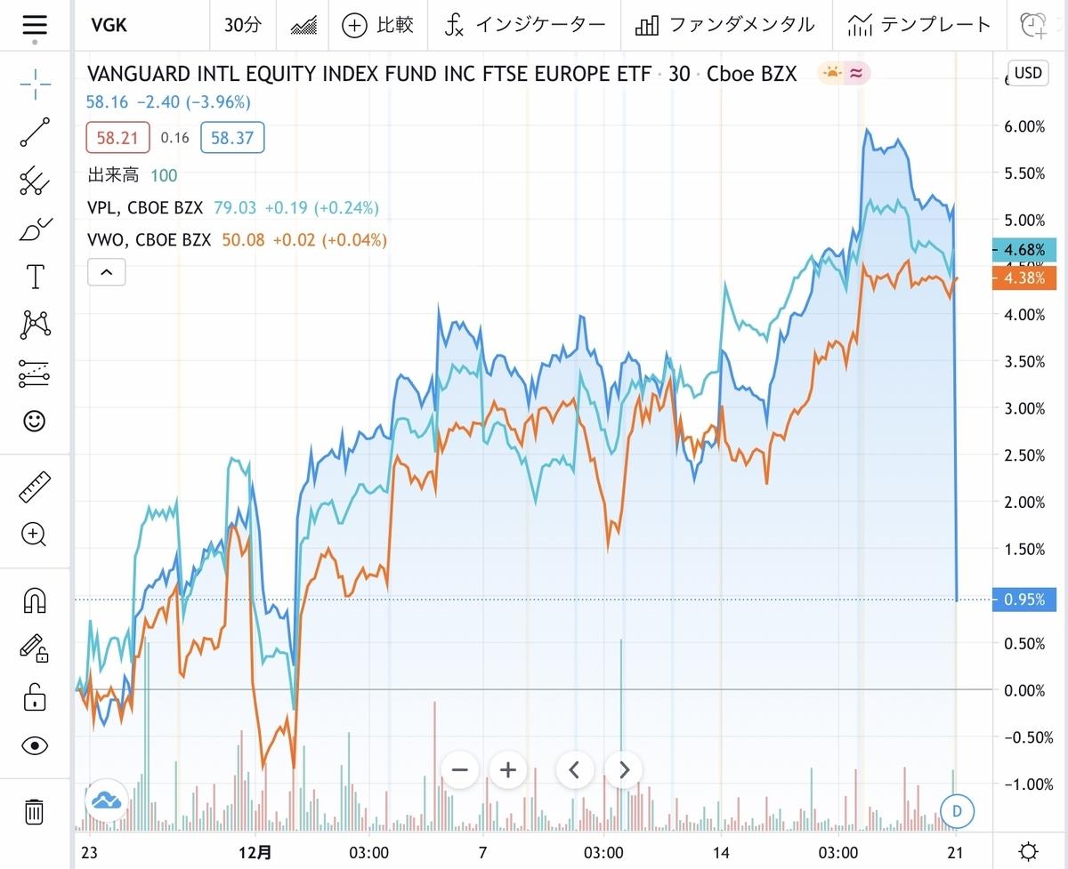 f:id:US-Stocks:20201221231153j:plain
