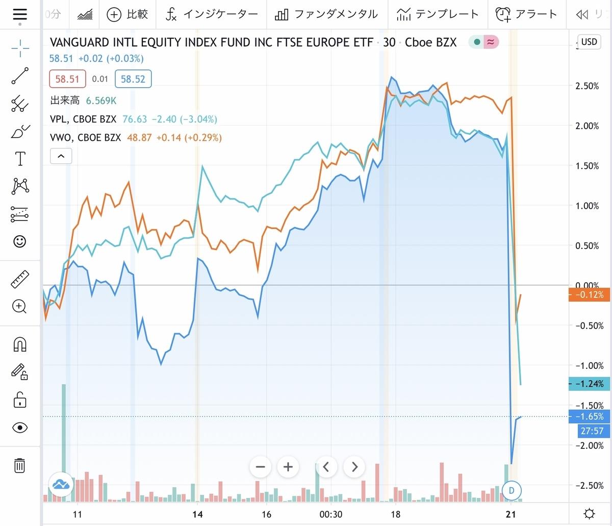 f:id:US-Stocks:20201221233235j:plain