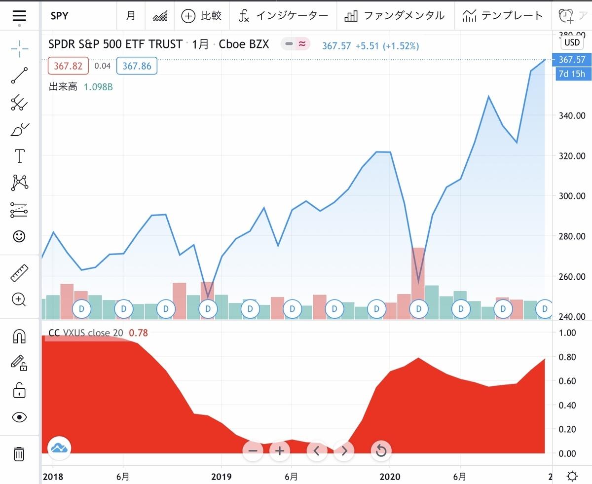 f:id:US-Stocks:20201224160157j:plain
