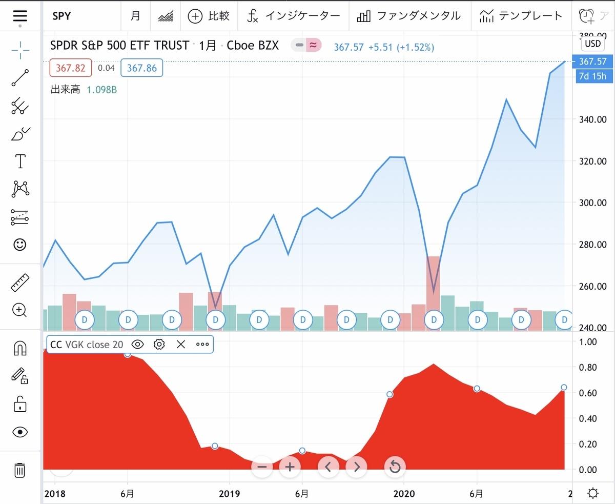 f:id:US-Stocks:20201224160215j:plain