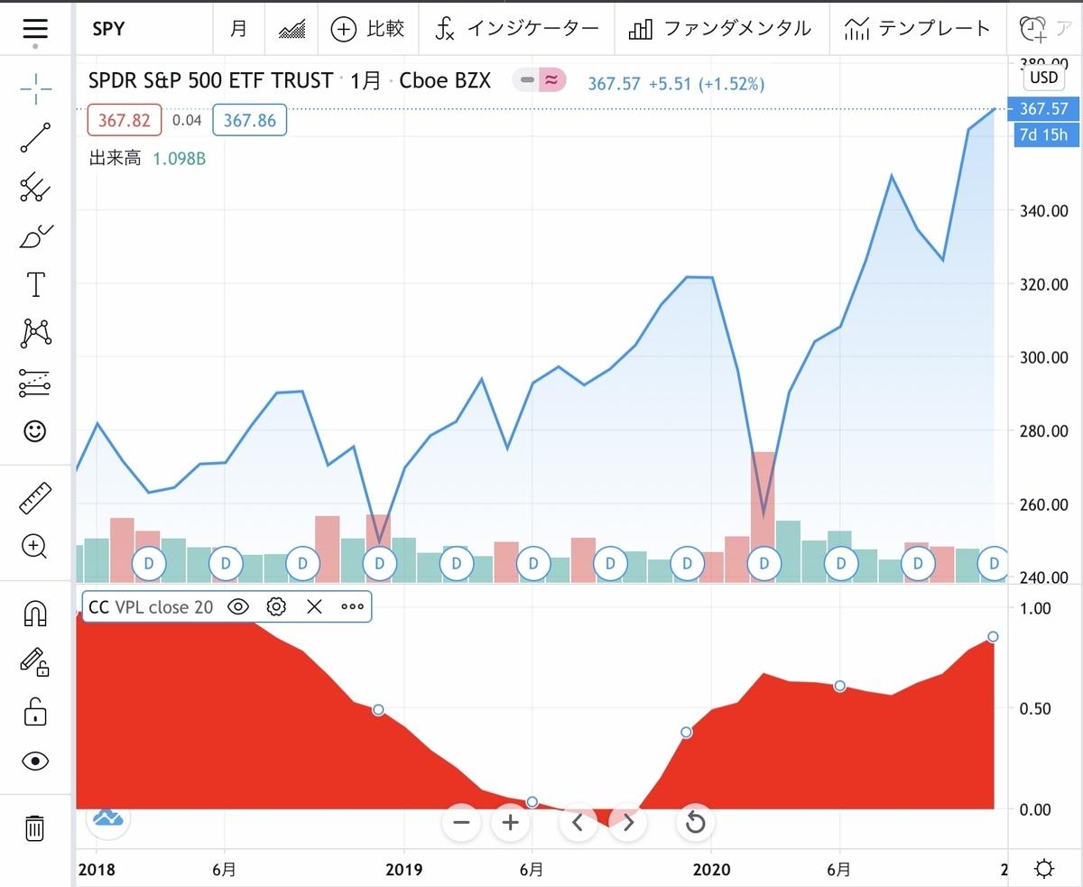 f:id:US-Stocks:20201224160248j:plain