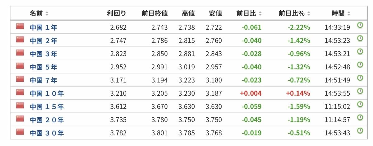 f:id:US-Stocks:20201230145536j:plain