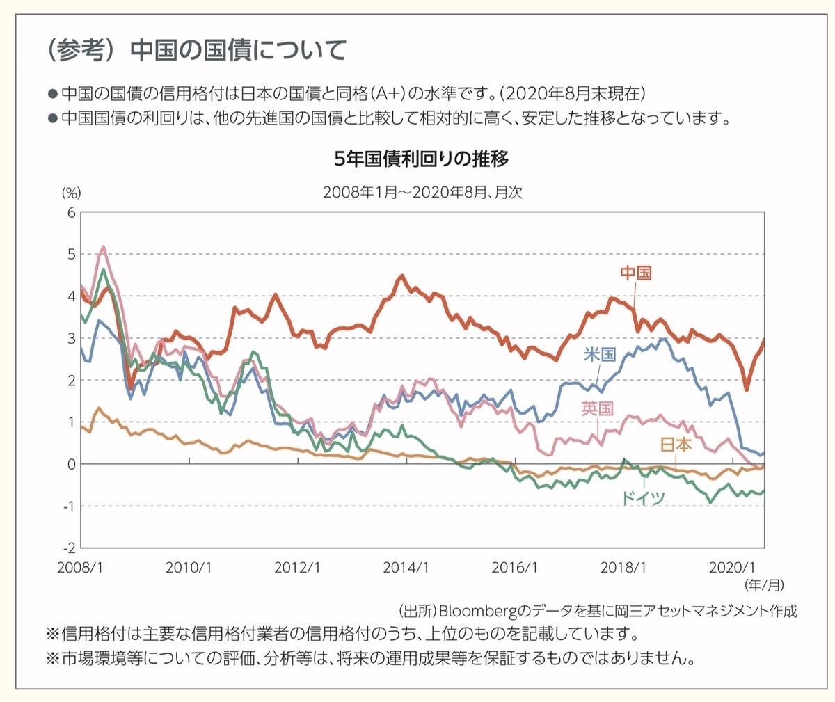 f:id:US-Stocks:20201230150150j:plain