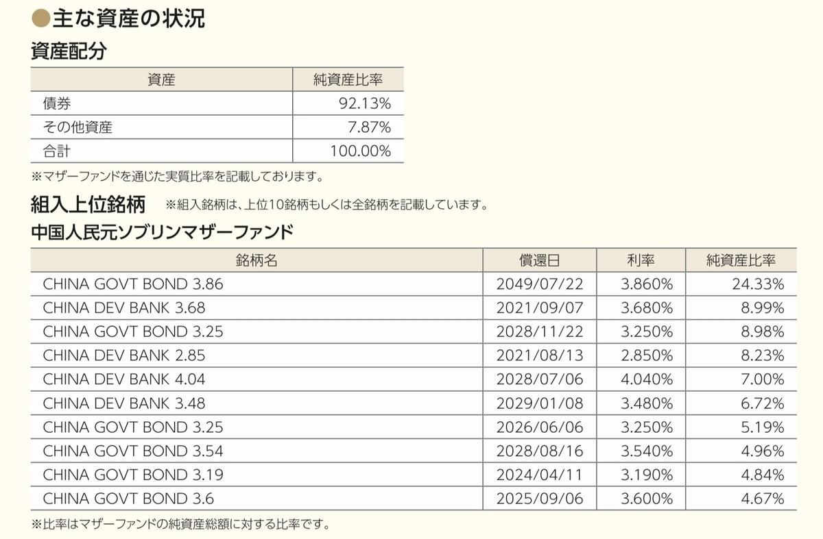 f:id:US-Stocks:20201230150848j:plain
