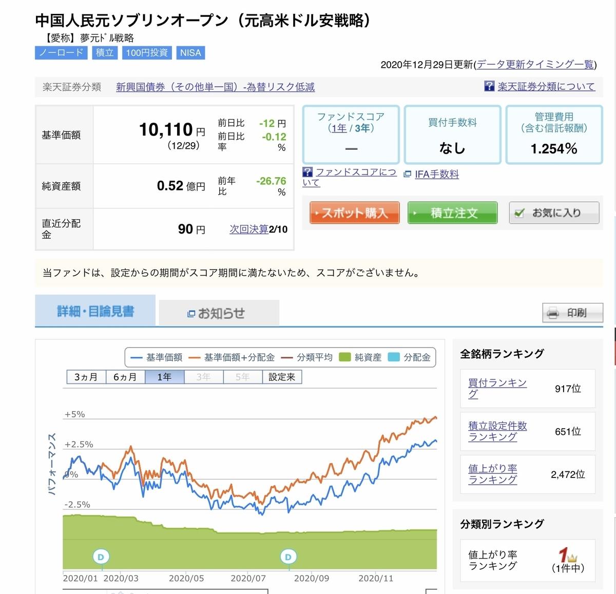 f:id:US-Stocks:20201230151906j:plain