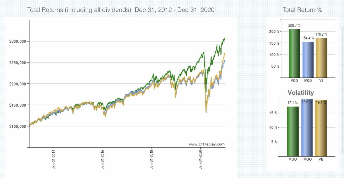 f:id:US-Stocks:20210101175729j:plain