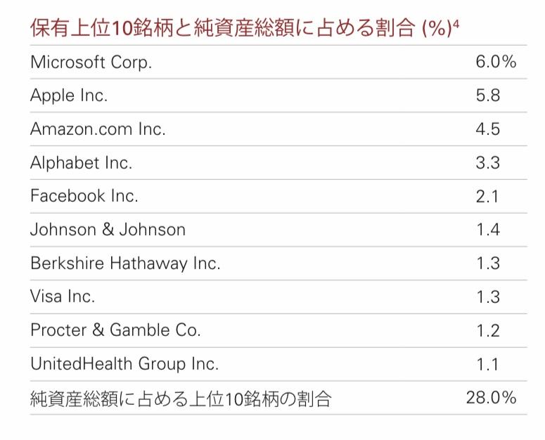 f:id:US-Stocks:20210101180630j:plain
