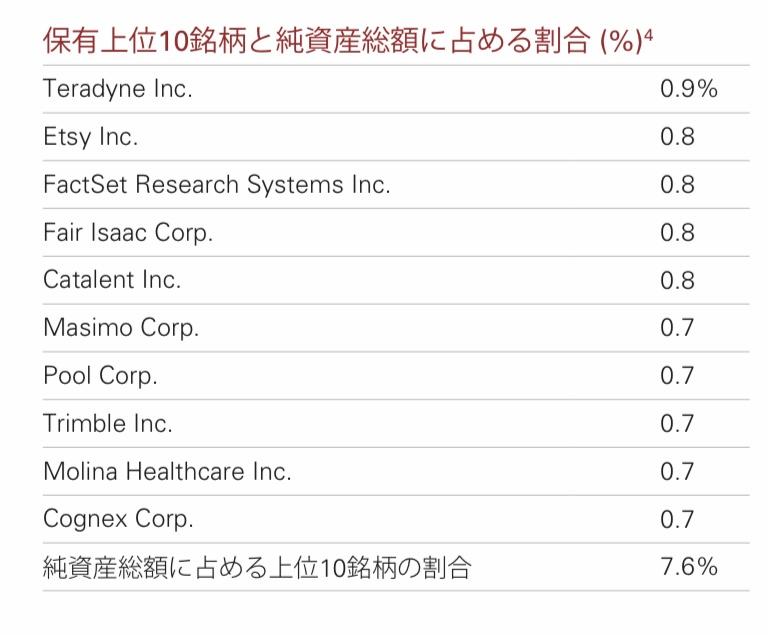 f:id:US-Stocks:20210101180652j:plain