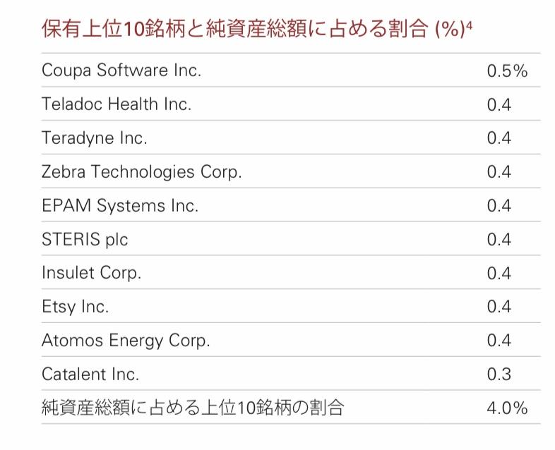 f:id:US-Stocks:20210101180709j:plain
