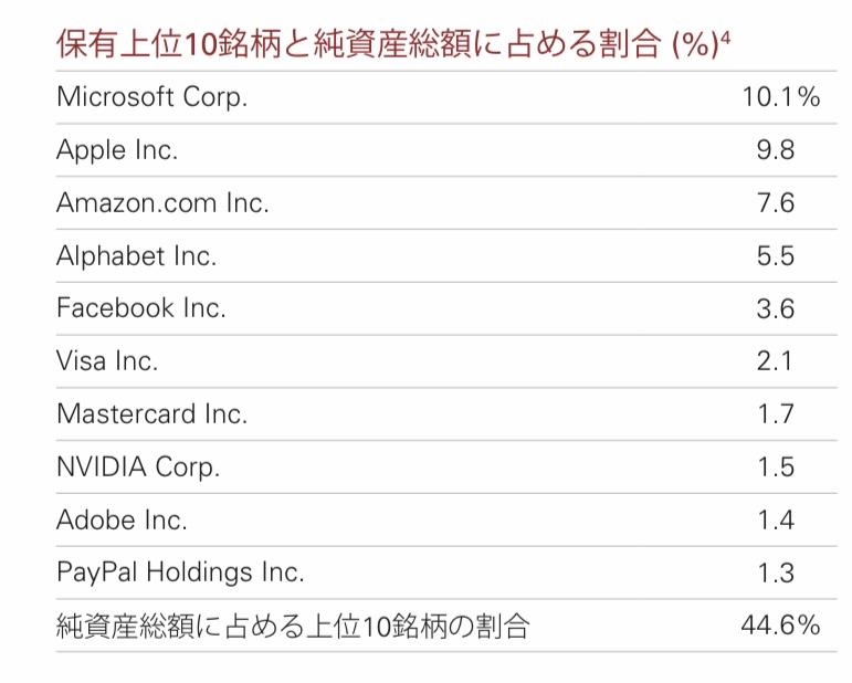 f:id:US-Stocks:20210101181028j:plain