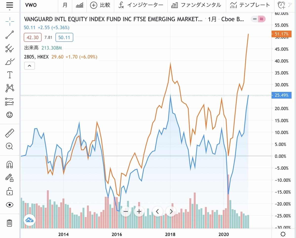 f:id:US-Stocks:20210103175840j:plain