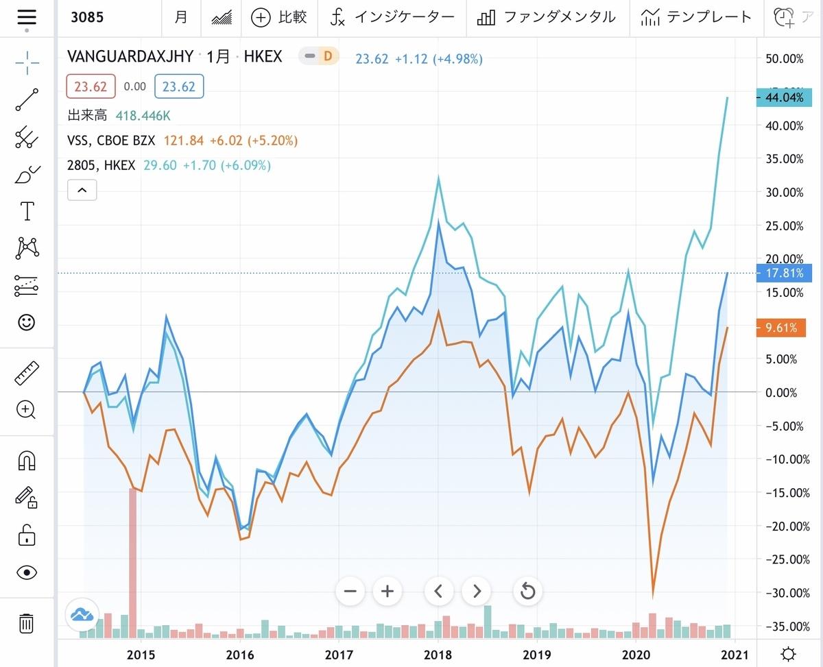 f:id:US-Stocks:20210103181622j:plain