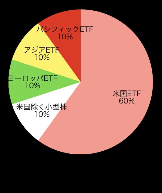 f:id:US-Stocks:20210103183803p:plain