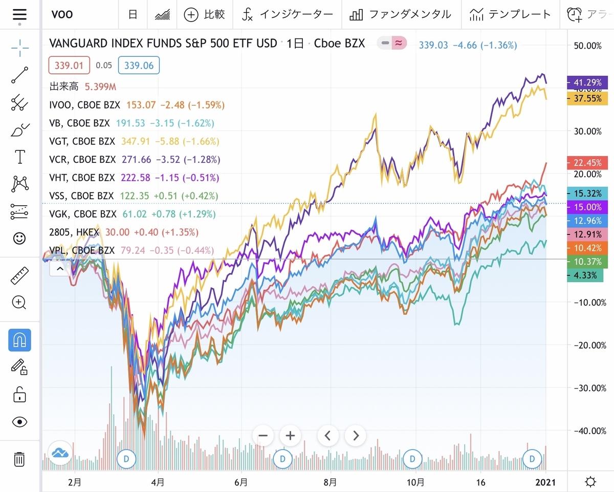 f:id:US-Stocks:20210105153903j:plain