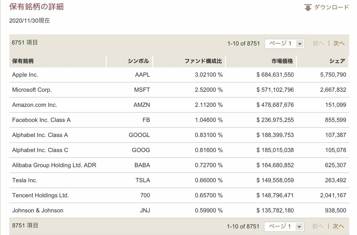 f:id:US-Stocks:20210108211921j:plain