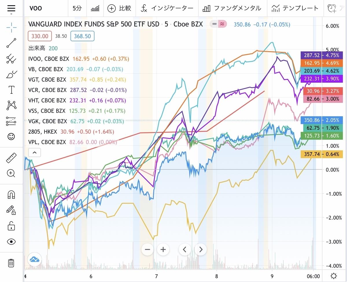 f:id:US-Stocks:20210109153942j:plain