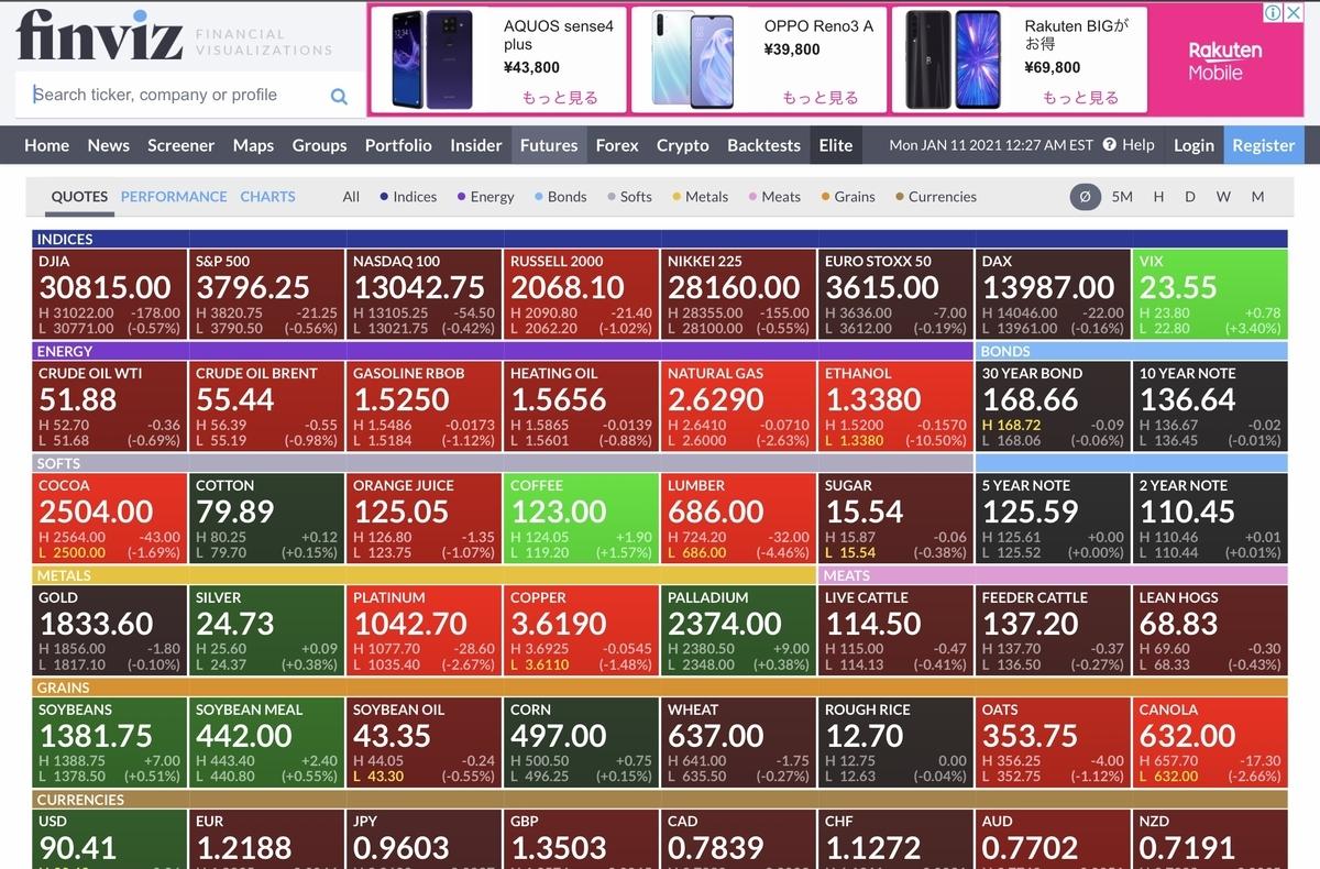 f:id:US-Stocks:20210111142800j:plain