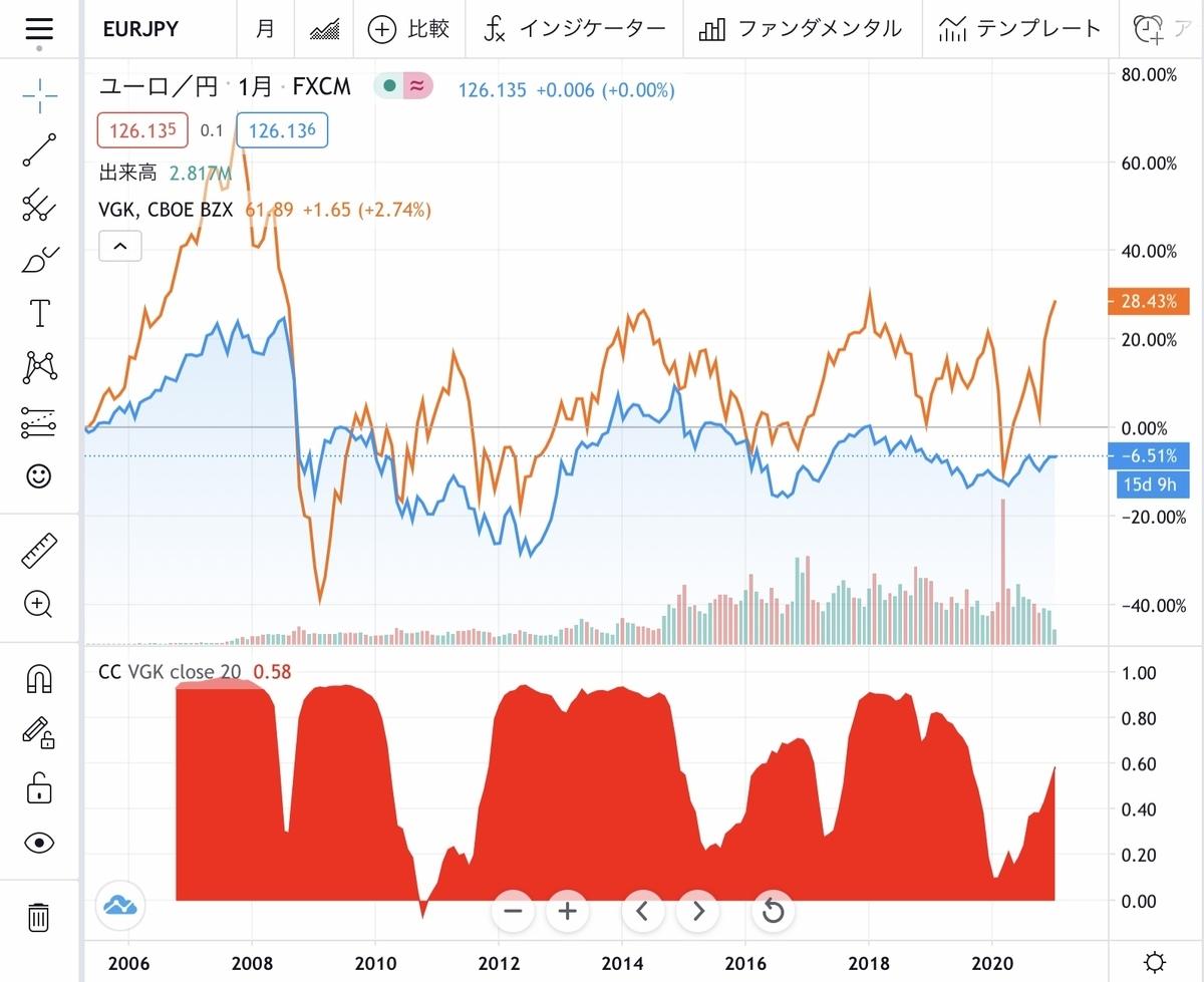 f:id:US-Stocks:20210114225328j:plain