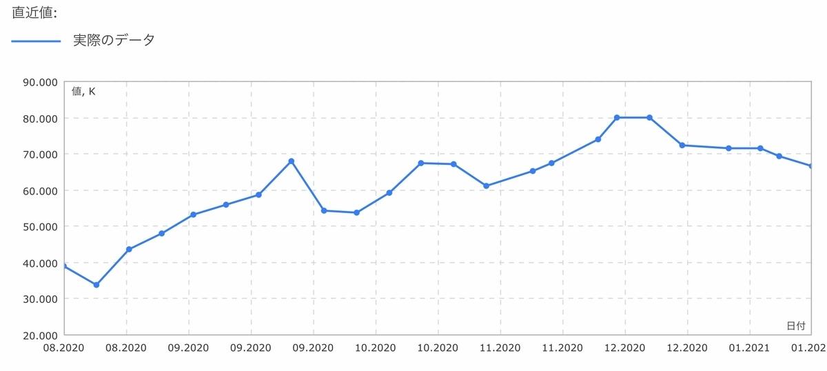 f:id:US-Stocks:20210116132434j:plain