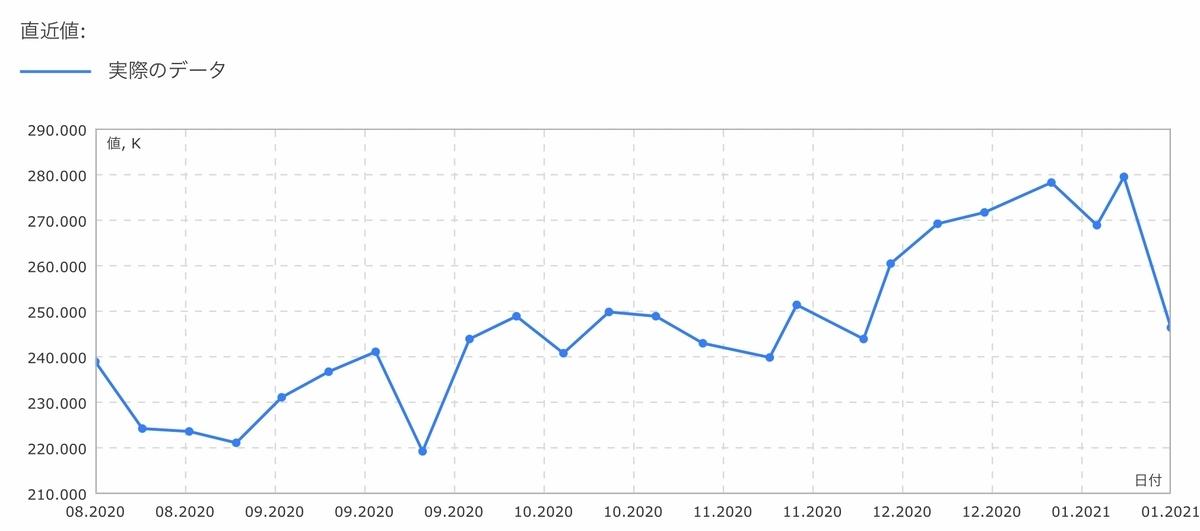 f:id:US-Stocks:20210116132630j:plain