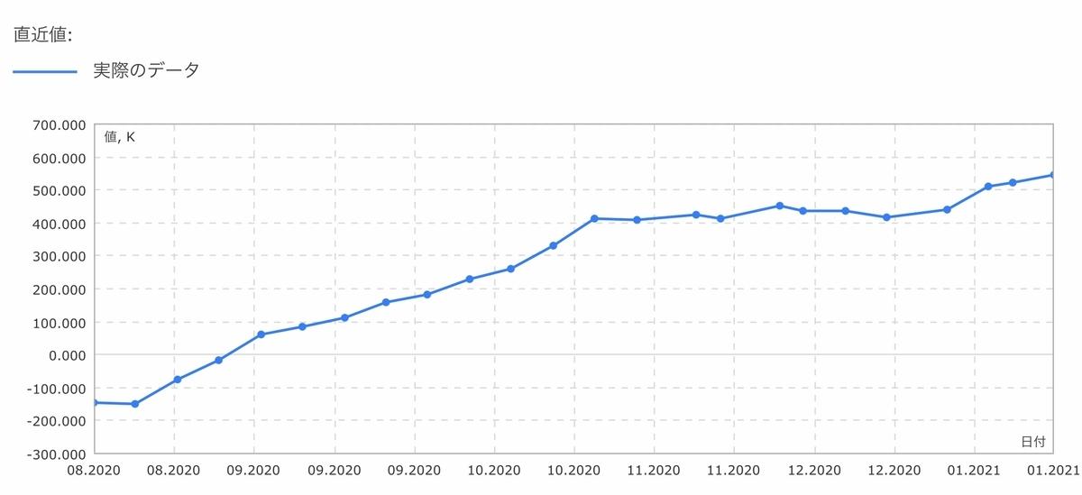 f:id:US-Stocks:20210116133000j:plain