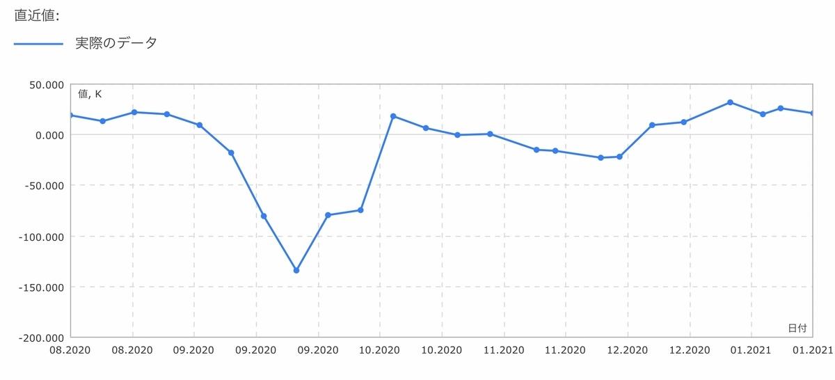 f:id:US-Stocks:20210116133156j:plain