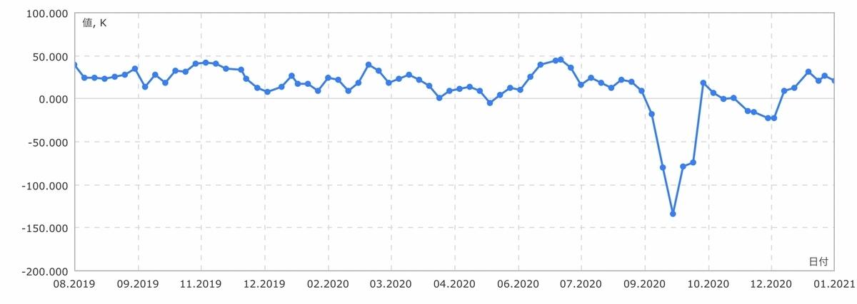 f:id:US-Stocks:20210116133204j:plain