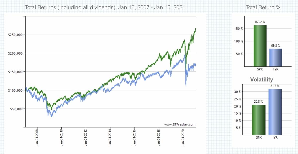 f:id:US-Stocks:20210116233549j:plain