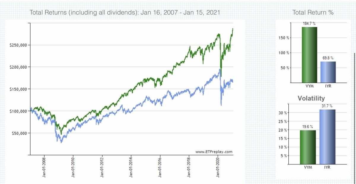 f:id:US-Stocks:20210116234042j:plain