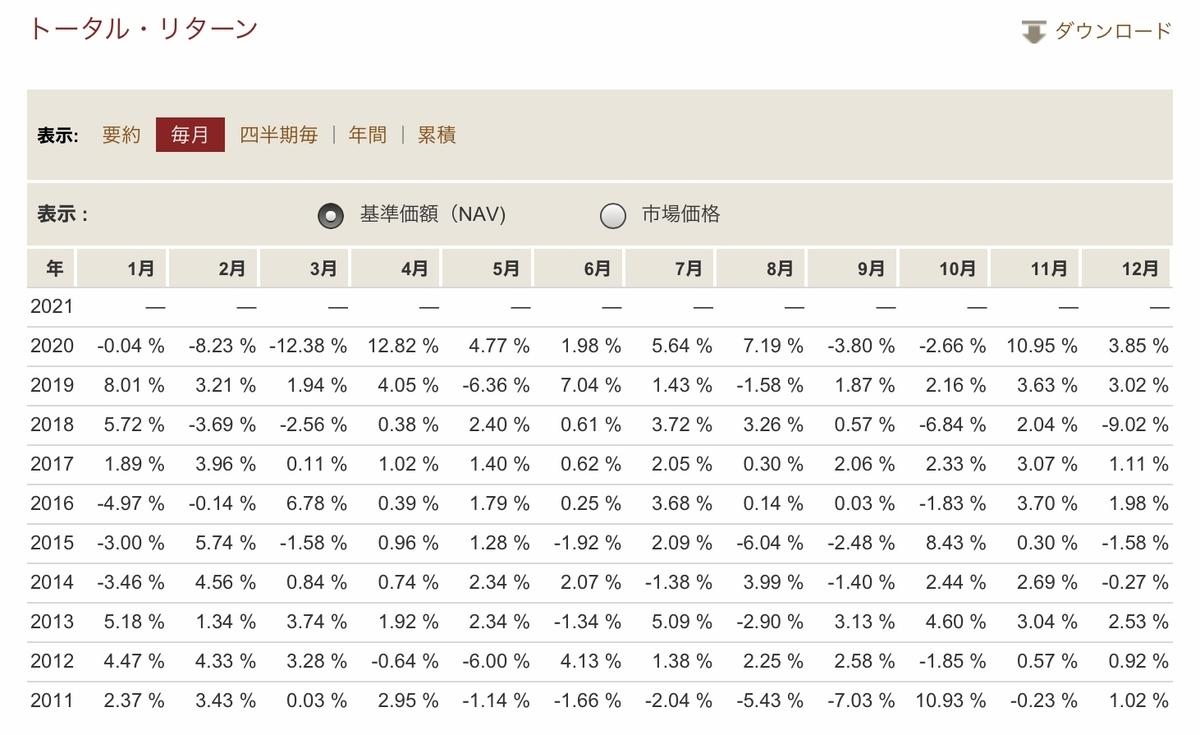 f:id:US-Stocks:20210117153739j:plain