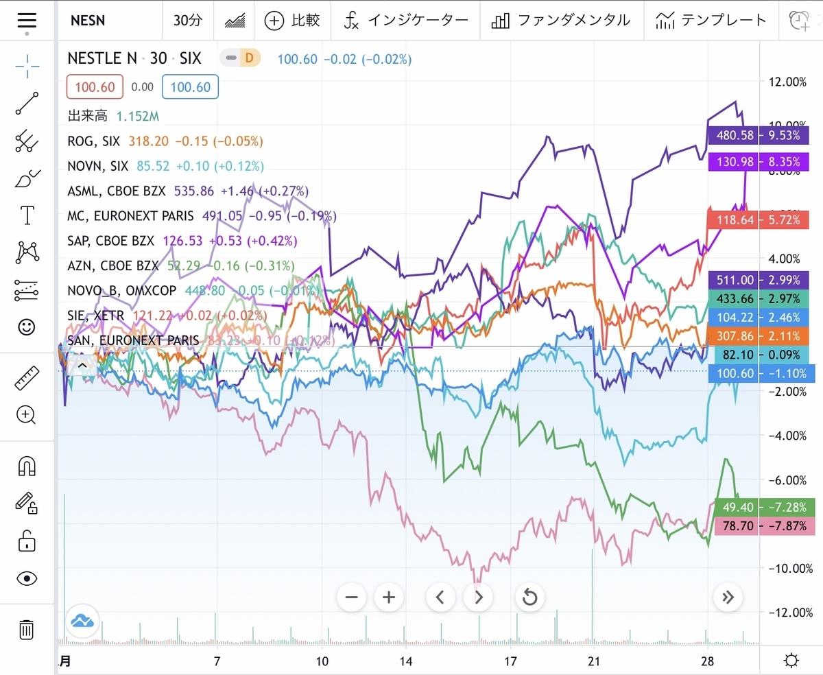 f:id:US-Stocks:20210120135504j:plain