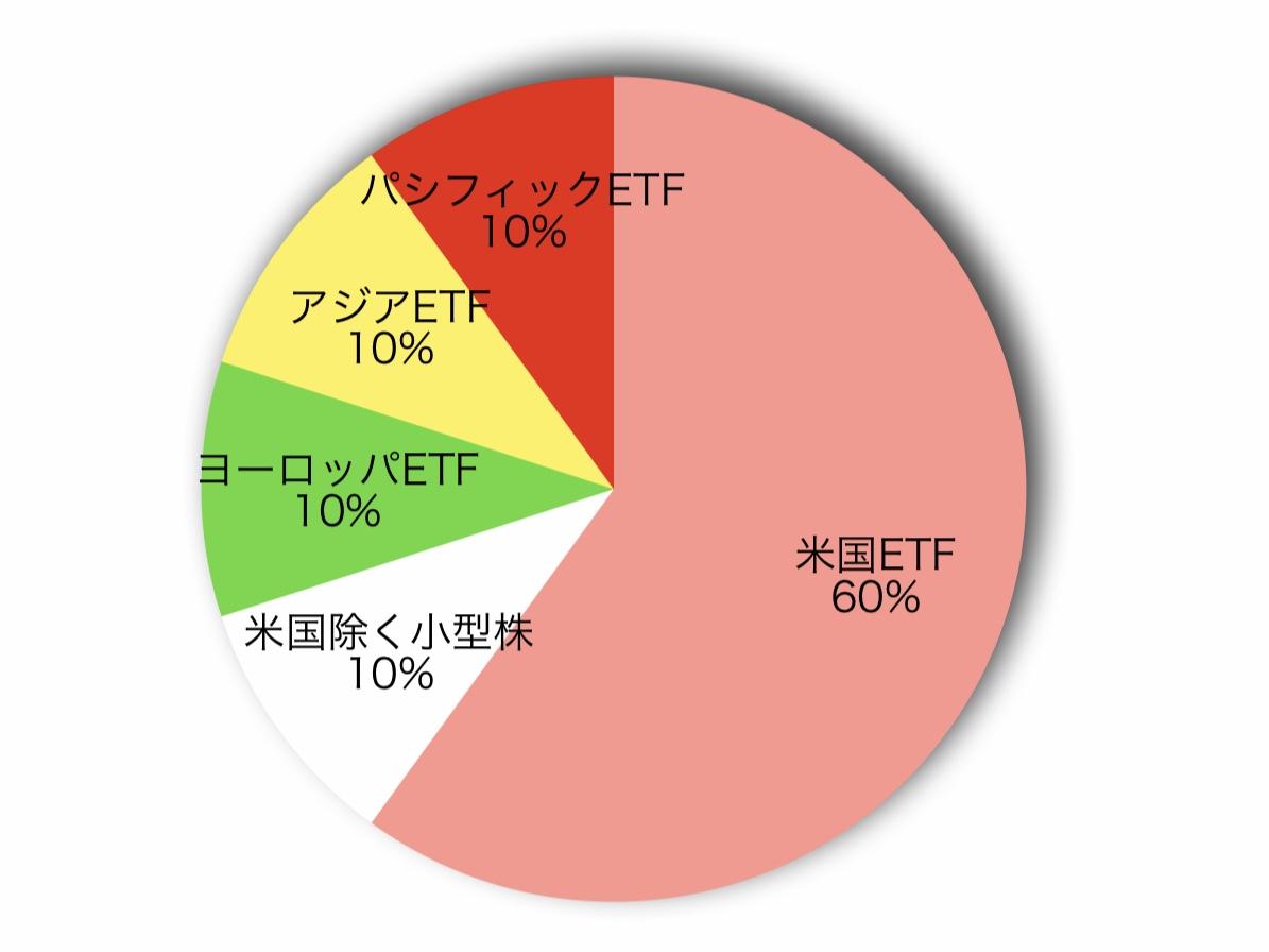 f:id:US-Stocks:20210121144439j:plain