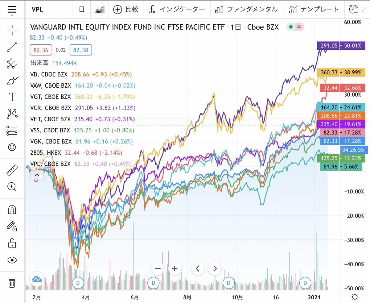 f:id:US-Stocks:20210121145444j:plain