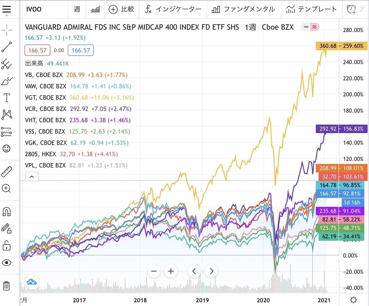 f:id:US-Stocks:20210121145654j:plain