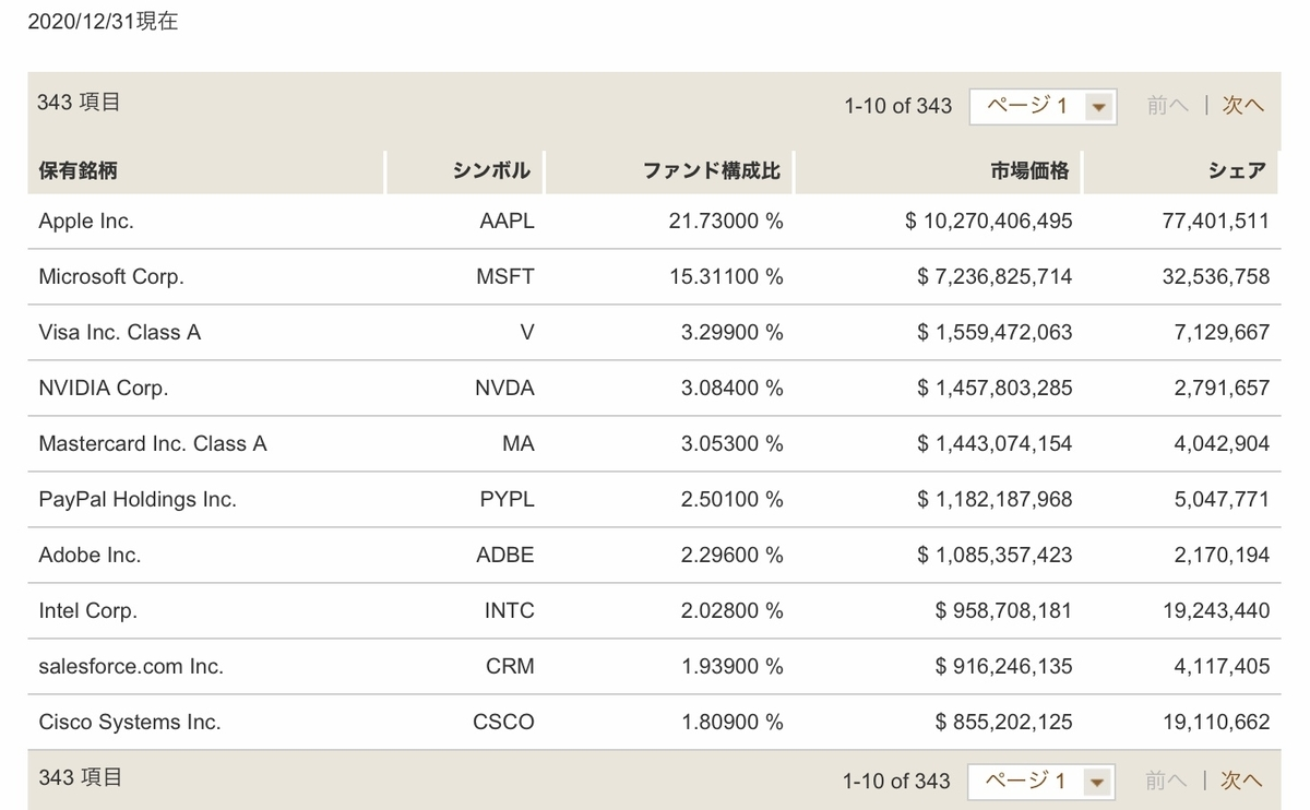 f:id:US-Stocks:20210123002117j:plain