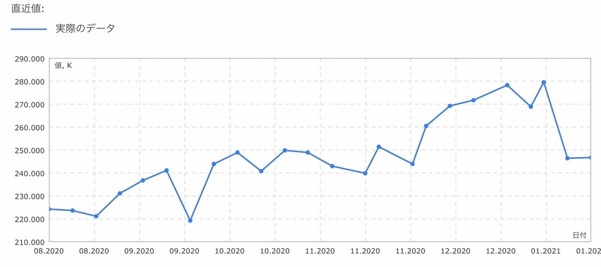 f:id:US-Stocks:20210123143736j:plain