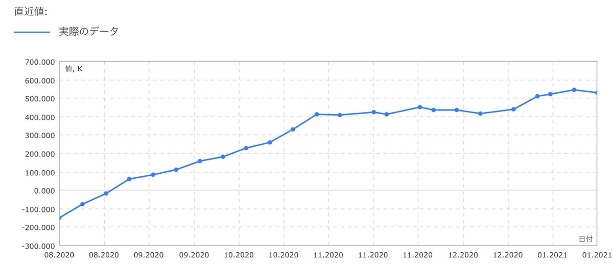 f:id:US-Stocks:20210123144107j:plain