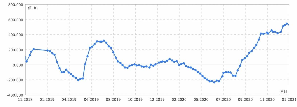 f:id:US-Stocks:20210123144116j:plain
