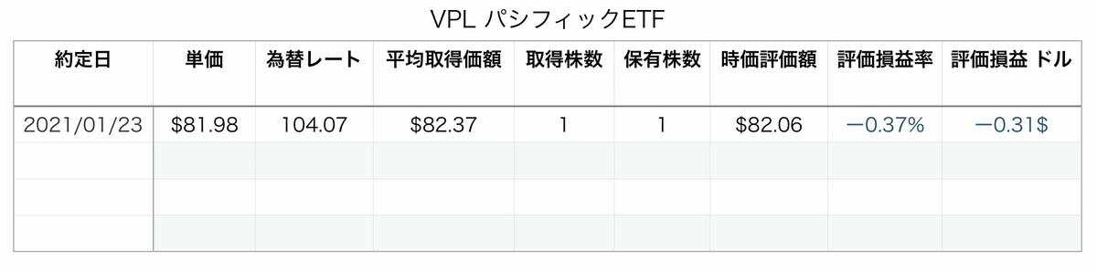 f:id:US-Stocks:20210124132244j:plain