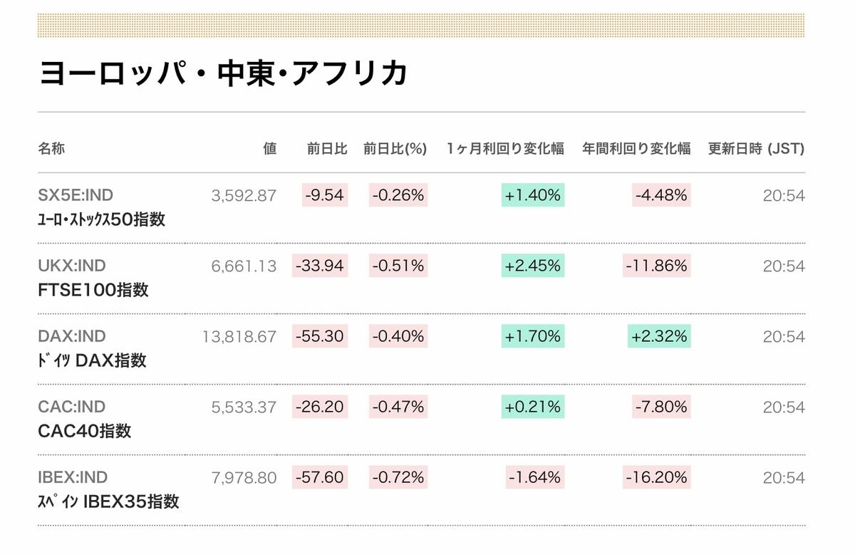 f:id:US-Stocks:20210125211403j:plain