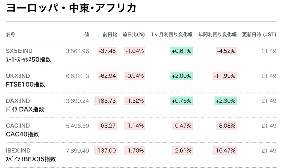 f:id:US-Stocks:20210125220630j:plain