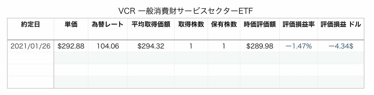 f:id:US-Stocks:20210126150305j:plain