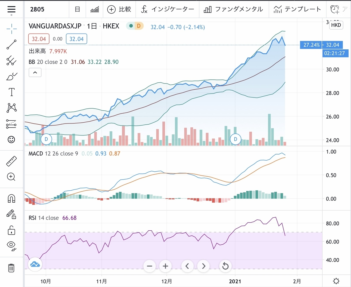 f:id:US-Stocks:20210126151348j:plain