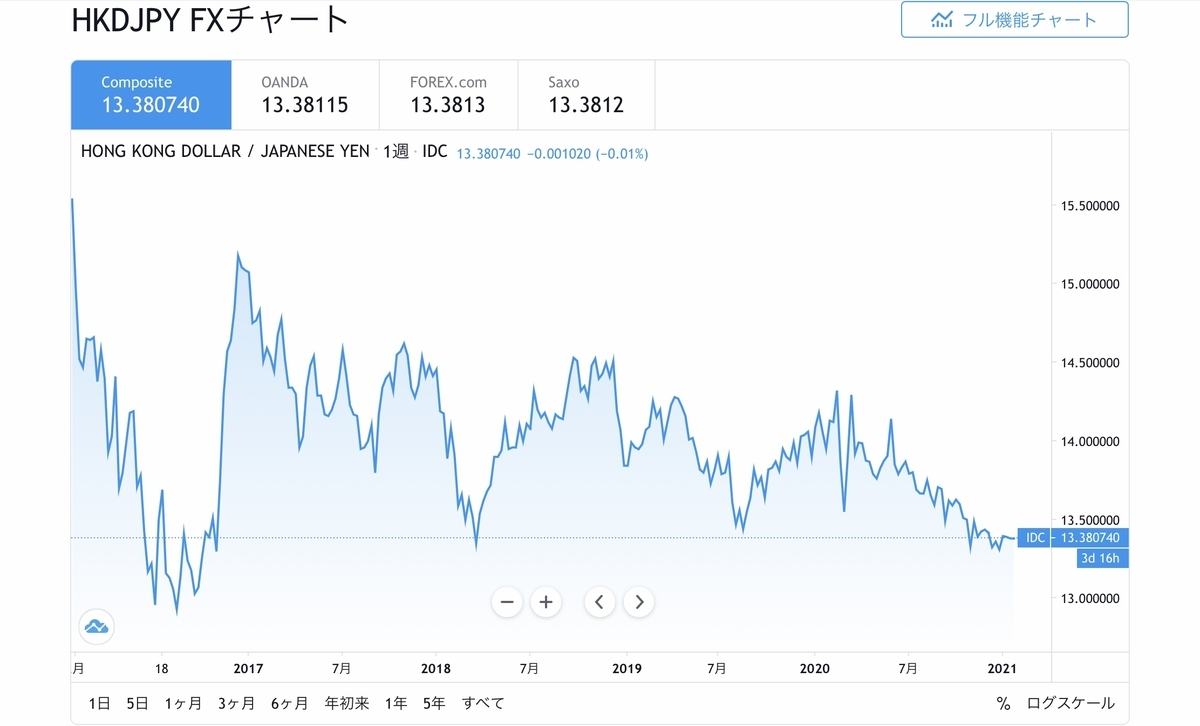 f:id:US-Stocks:20210126151456j:plain