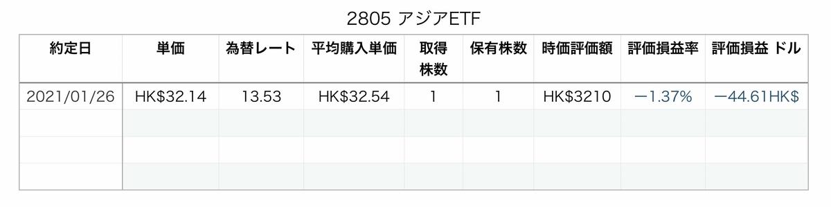 f:id:US-Stocks:20210126151705j:plain