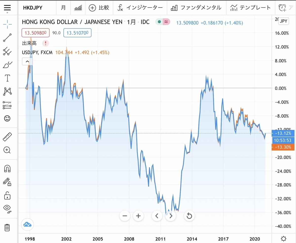 f:id:US-Stocks:20210129201012j:plain