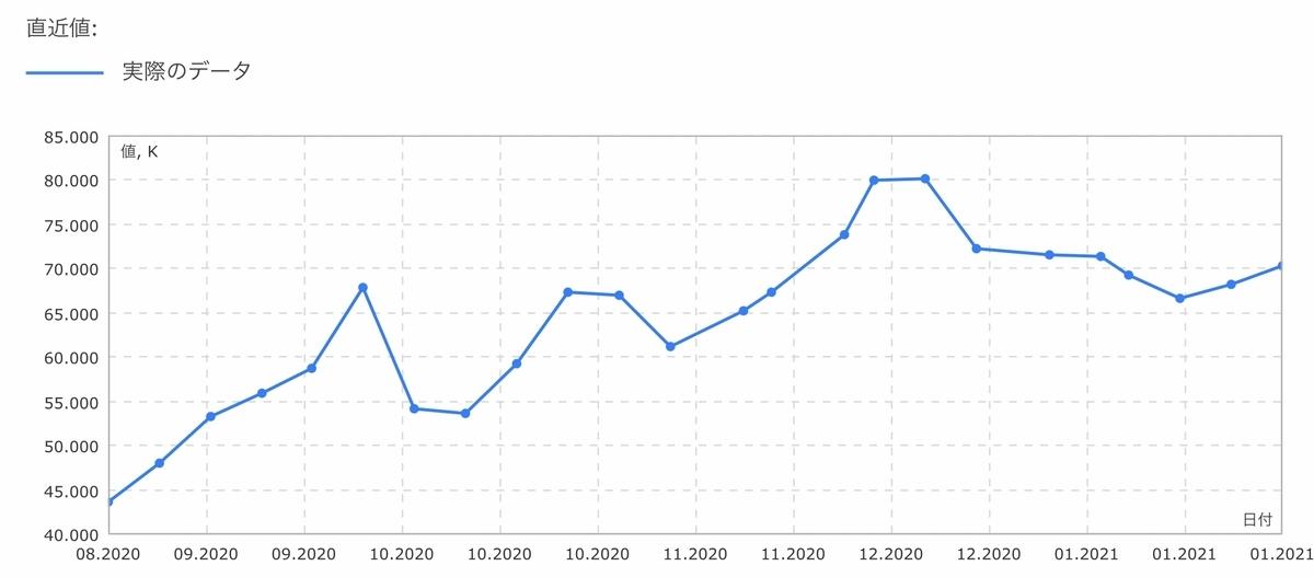 f:id:US-Stocks:20210130184329j:plain