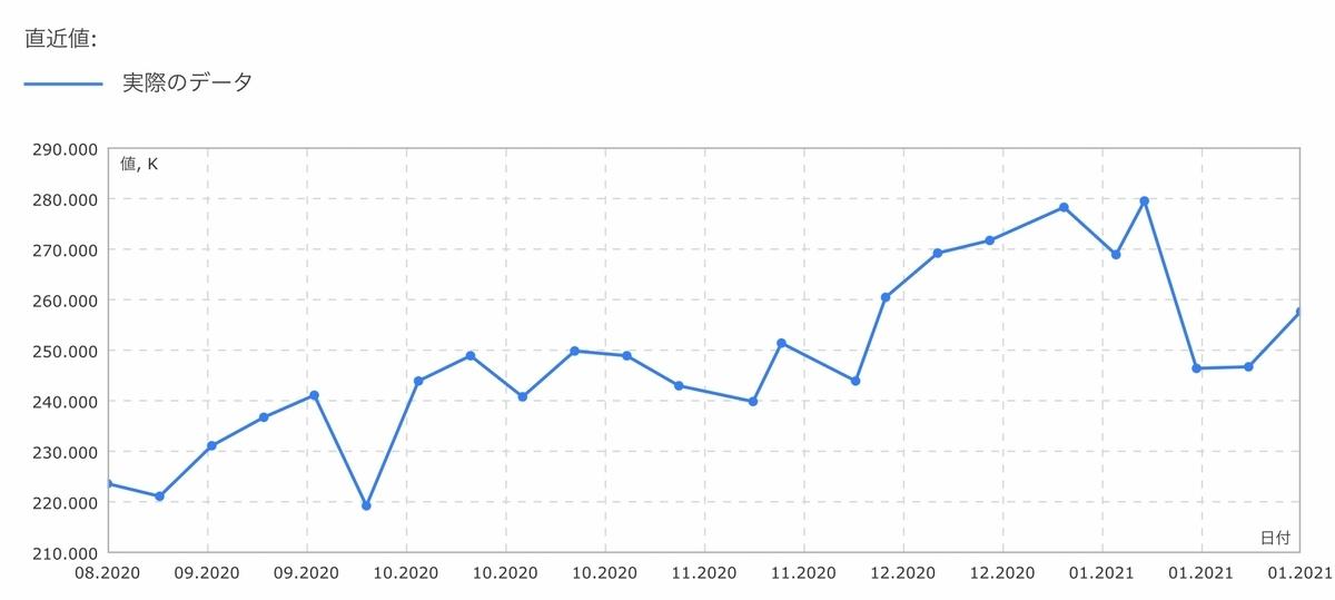 f:id:US-Stocks:20210130184513j:plain