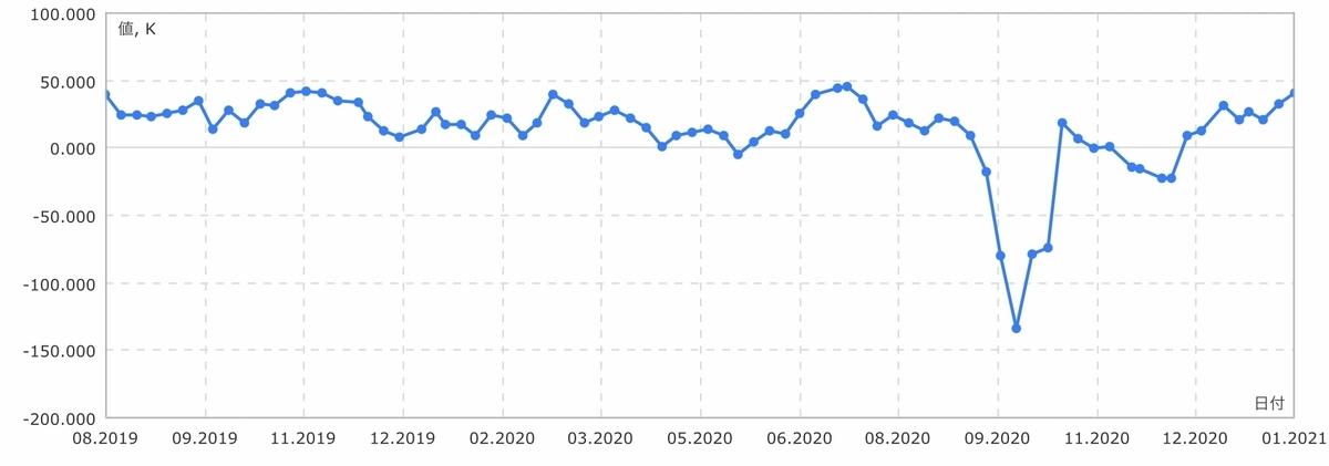 f:id:US-Stocks:20210130185012j:plain