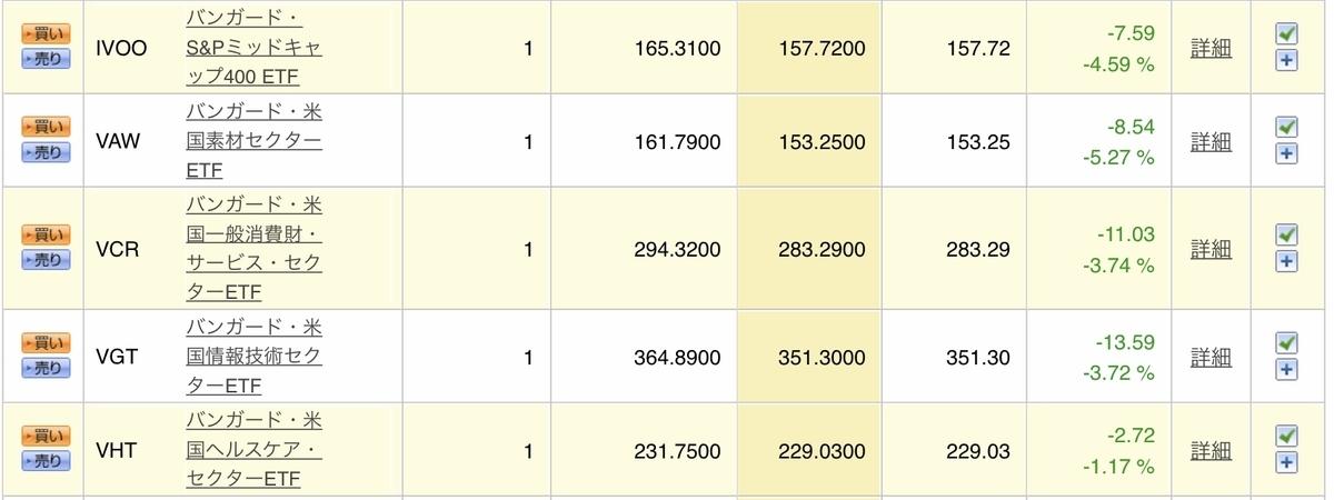 f:id:US-Stocks:20210131190429j:plain